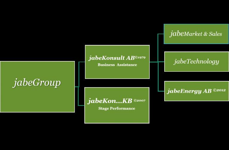 Organisation jabe